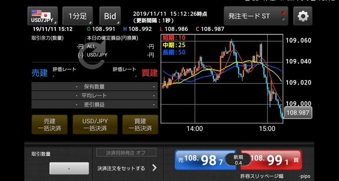 HyperSpeed Touchのチャート上で注文