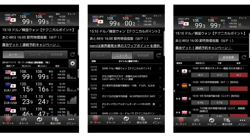 HyperSpeed Touchの情報力